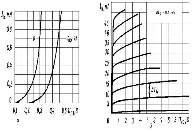 Электроника часть i программа методические указания и  Электроника часть i программа методические указания и контрольные задания страница 29