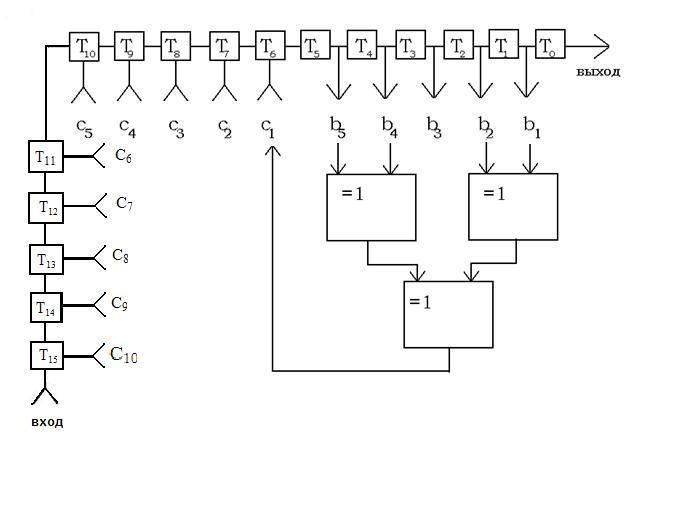 тригерные ячейки2.JPG