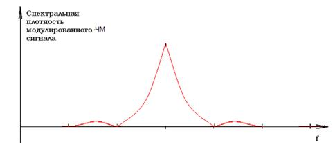 плотность ЧМ.bmp