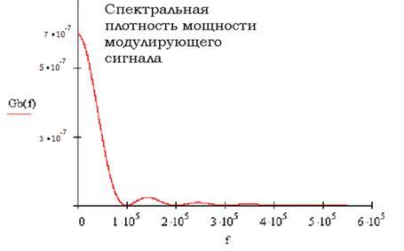 спектральная пл-ть.bmp