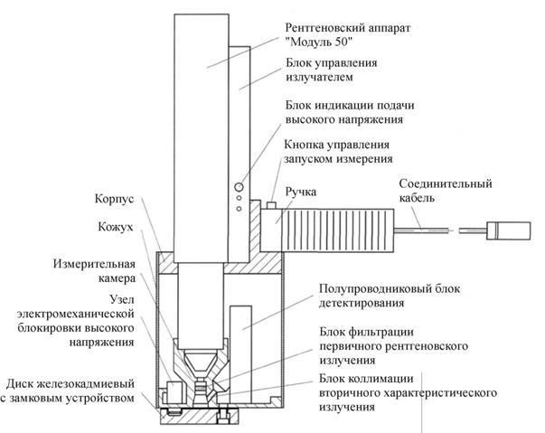 ПРИМ-1РМ-cхема TNR