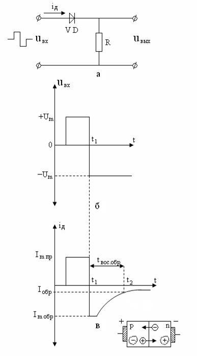 Рисунок 2.5 – Схема включения