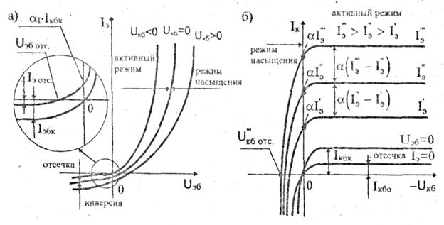 транзистора в схеме с ОБ.
