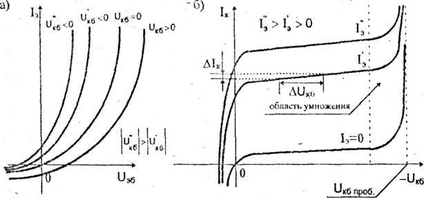 транзистора в схеме с ОБ: