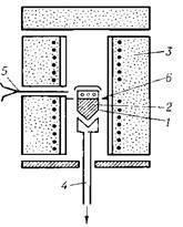 Рис. 1. Схема аппарата для выращивания монокристаллов по методу Стокбаргера: 1 — тигель с расплавом; 2 — кристалл; 3 — печь; 4 — холодильник; 5 — термопара; 6 — диафрагма.