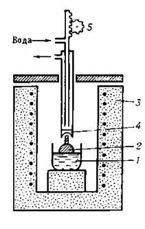 Рис. 2. Схема аппарата для выращивания монокристаллов по методу Чохральского: 1 — тигель с расплавом; 2 — кристалл; 3 — печь; 4 — холодильник; 5 — механизм вытягивания.