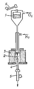 Рис. 3. Схема аппарата для выращивания монокристаллов по методу Вернейля: 1 — бункер; 2 — кристалл; 3 — печь; 4 — свеча; 5 — механизм опускания; 6 — механизм встряхивания.