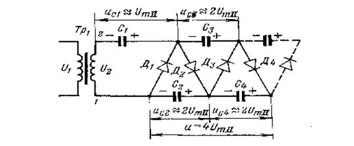Схема многократного умножения