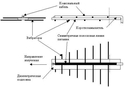 Логопериодическая антенна dvb-t2 своими руками