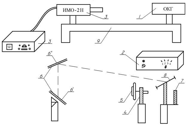 Рисунок 2.1 – Схема установки