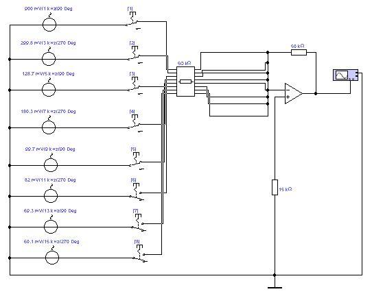 Схема формирования сигналов в