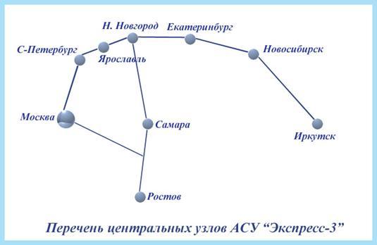 УЗЛЫ_Э3