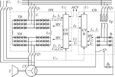 размер термобелья, схема подключения двигателя на 6кв принципе