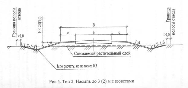 Тип 2.jpg