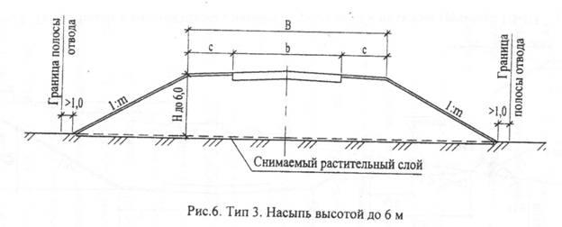 Тип 3.jpg