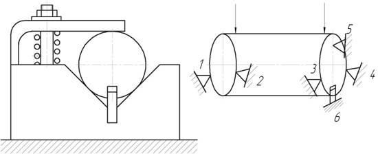 Рис. 2.3.1 Схема базирования