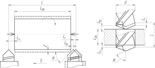 Рис 7.1 Схема для определения
