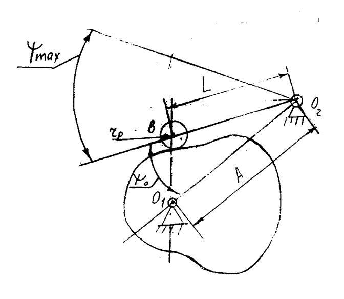 Схема кулачкового механизма