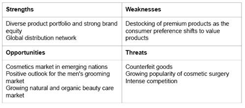 """marketing organic cosmetics The following information is intended to respond to some questions consumers and manufacturers commonly ask fda about """"organic"""" cosmetics no fda regulates cosmetics under the authority of ."""