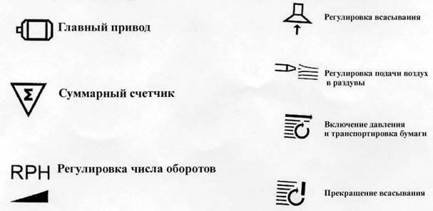 Инструкция По Наладке Печатной Машины Ромайор
