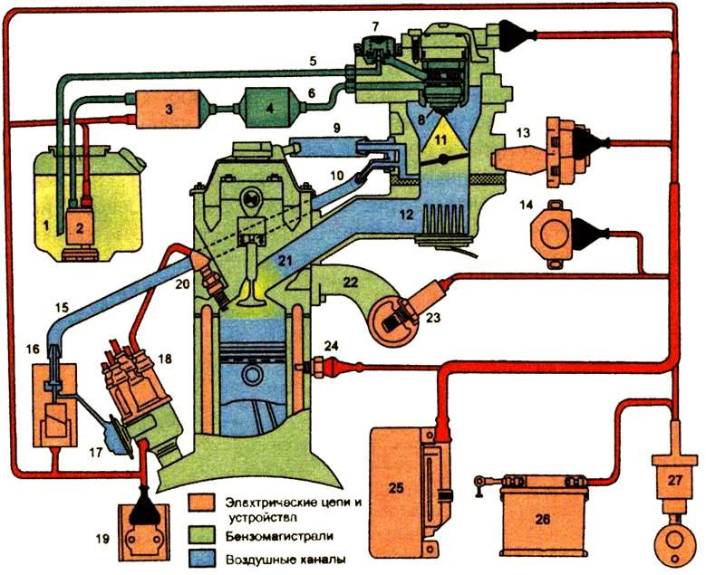 """Функциональная схема системы """""""