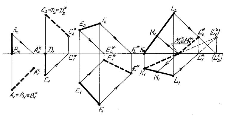 Тени Перспектива Проекции с числовыми отметками Программа  Тени Перспектива Проекции с числовыми отметками Программа методические указания и контрольные задания страница 2