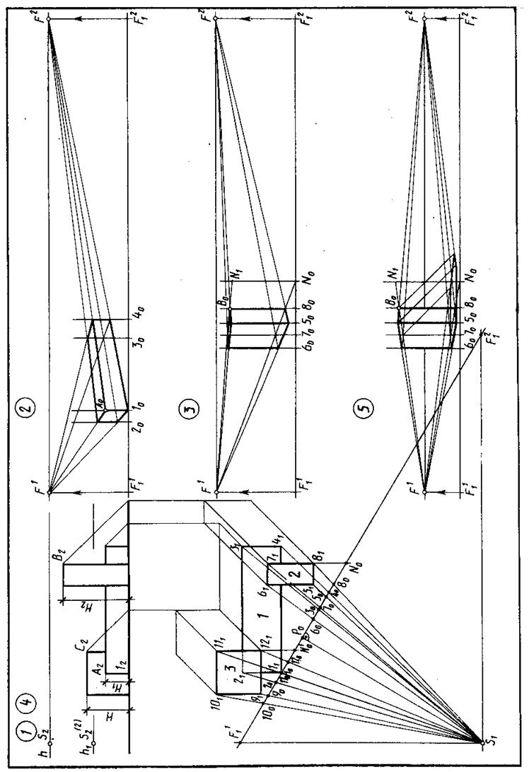 Тени Перспектива Проекции с числовыми отметками Программа  Рис 3 9