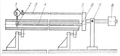 Анализ и обоснование выбора сверла для глубокого сверления  13 показана схема работы стержневого прибора применяемого для проверки только разностенности труб Прибор состоит из двух стержней 8 и 4