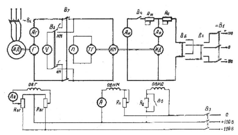Рисунок 3.1 – Схема