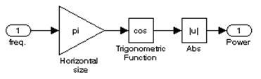 Model_contour.bmp