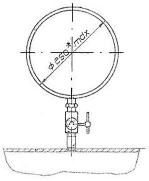 Особенности монтажа и эксплуатации приборов для измерения ...: https://vunivere.ru/work6188/page4