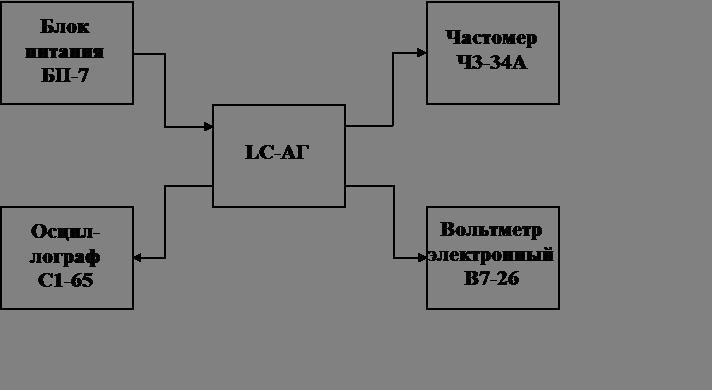 Рис. 8.1 Структурная схема