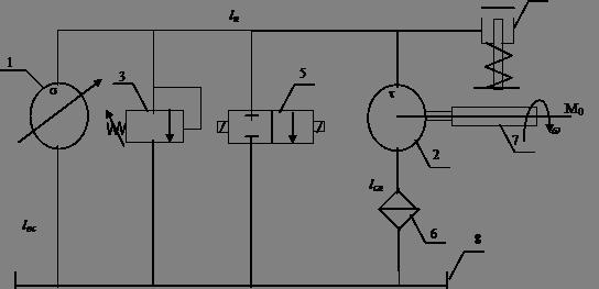 Схема циркуляции жидкости