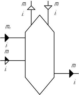 Описание: к схеме 11.jpg