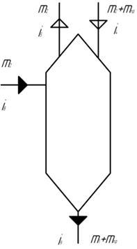 Описание: к схеме 31.jpg