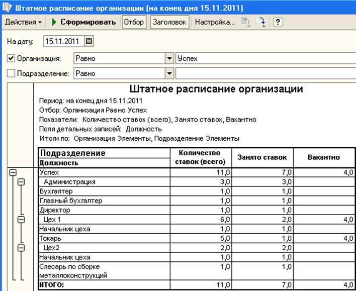 жилье новое штатное расписание должно быть Варшавская Метро