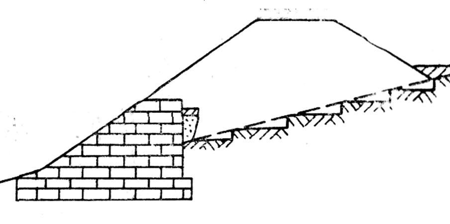 Подпорная стена откосов искусственной насыпи