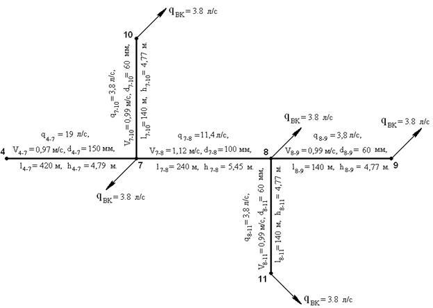 Расчетная схема тупиковой сети