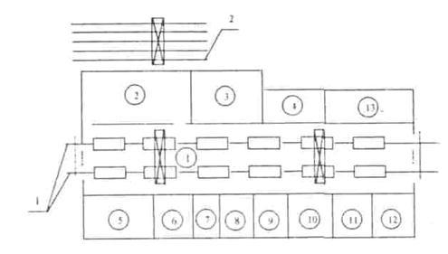 На рисунке 2.2 приведена схема