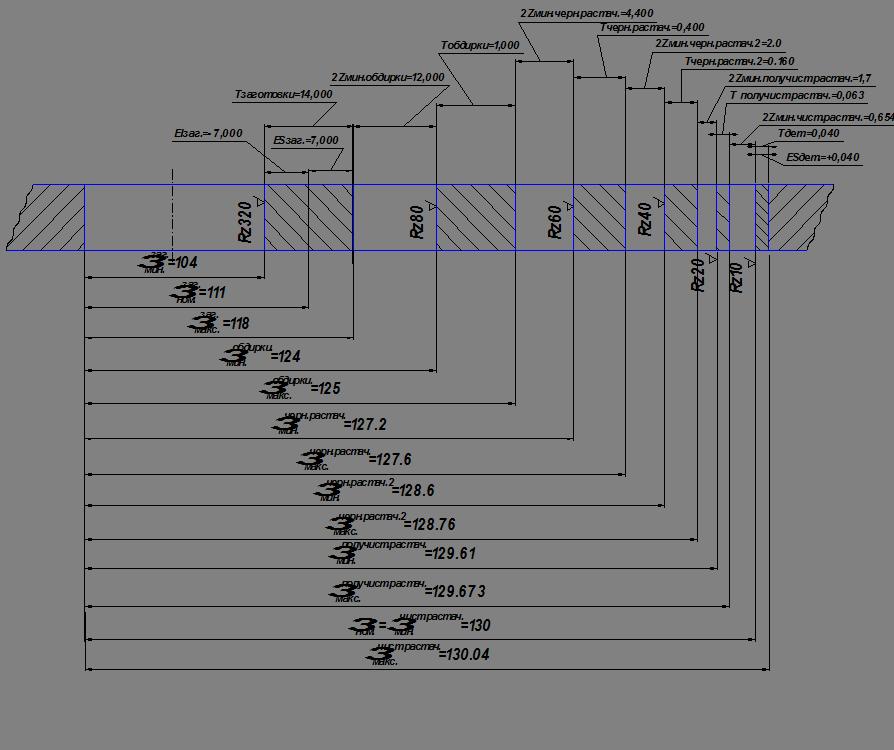 Рисунок 15.2-Схема
