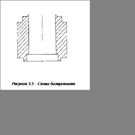 Подпись:  Рисунок 1.5 - Схема базирования