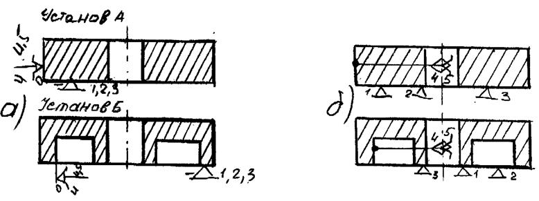 Рисунок 9.2 - а) схемы