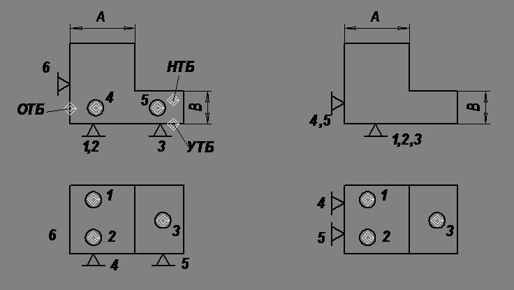 Типовые схемы базирования