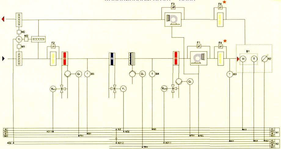 Схема автоматизация системы кондиционирования4