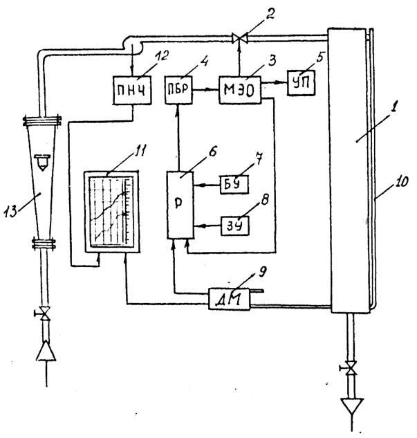 Схема экспериментального