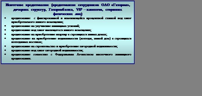 Подпись: Ипотечное кредитование (кредитование сотрудников ОАО «Газпром», дочерних структур, Газпромбанка, VIP – клиентов, сторонних физических лиц)•кредитование  с фиксированной и изменяющейся процентной ставкой под залог приобретаемого жилого помещения;•кредитование на улучшение жилищных условий;•кредитование под залог имеющегося жилого помещения; •кредитование на приобретение квартир в строящихся жилых домах;•кредитование на приобретение недвижимости (коттедж, жилой дом) в строящихся коттеджных поселках; •кредитование на строительство и приобретение загородной недвижимости;•кредитование под залог загородной недвижимости;•кредитование совместно с Федеральным Агентством ипотечного жилищного кредитования.