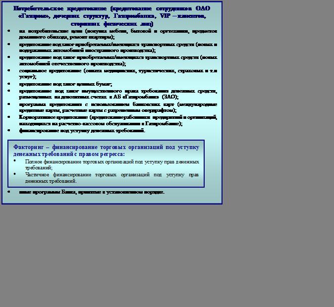 Подпись: Потребительское кредитование (кредитование сотрудников ОАО «Газпром», дочерних структур, Газпромбанка, VIP – клиентов,сторонних физических лиц)•на потребительские цели (покупка мебели, бытовой и оргтехники, предметов домашнего обихода, ремонт квартиры);•кредитование под залог приобретаемых/имеющихся  транспортных средств (новых и подержанных автомобилей иностранного производства);•кредитование под залог приобретаемых/имеющихся транспортных средств (новых автомобилей отечественного производства);•социальное кредитование (оплата медицинских, туристических, страховых и т.п услуг);•кредитование под залог ценных бумаг;•кредитование под залог имущественного права требования денежных средств, размещенных  на депозитных счетах  в АБ «Газпромбанк»  (ЗАО);•программа кредитования с использованием банковских карт (международные кредитные карты, расчетные карты с разрешенным овердрафтом);•Корпоративное кредитование  (кредитование работников  предприятий и организаций, находящихся на расчетно-кассовом обслуживании в Газпромбанке);•финансирование под уступку денежных требований. •иные программы Банка, принятые в установленном порядке.