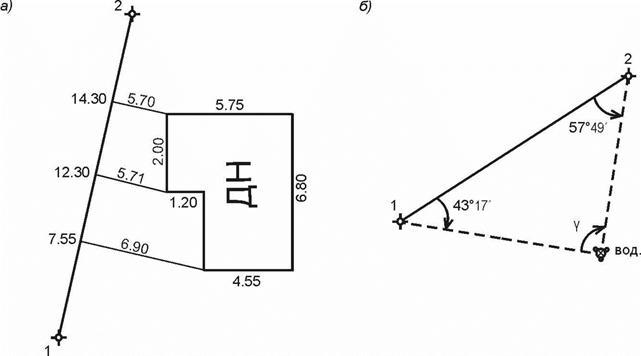 эти различие горизонтальной тахиометрический съемки чем проявляется это