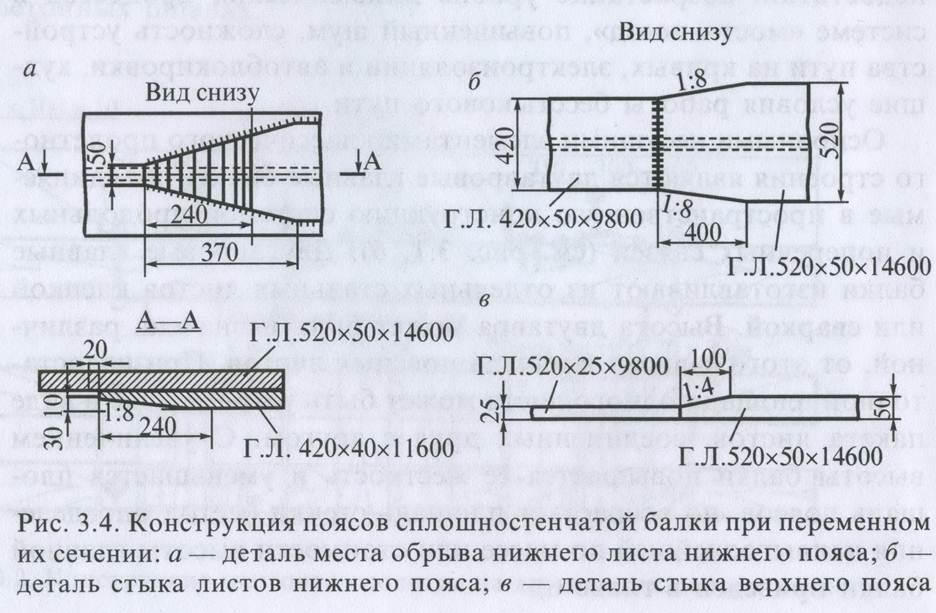 3_Обрывы листов.jpg