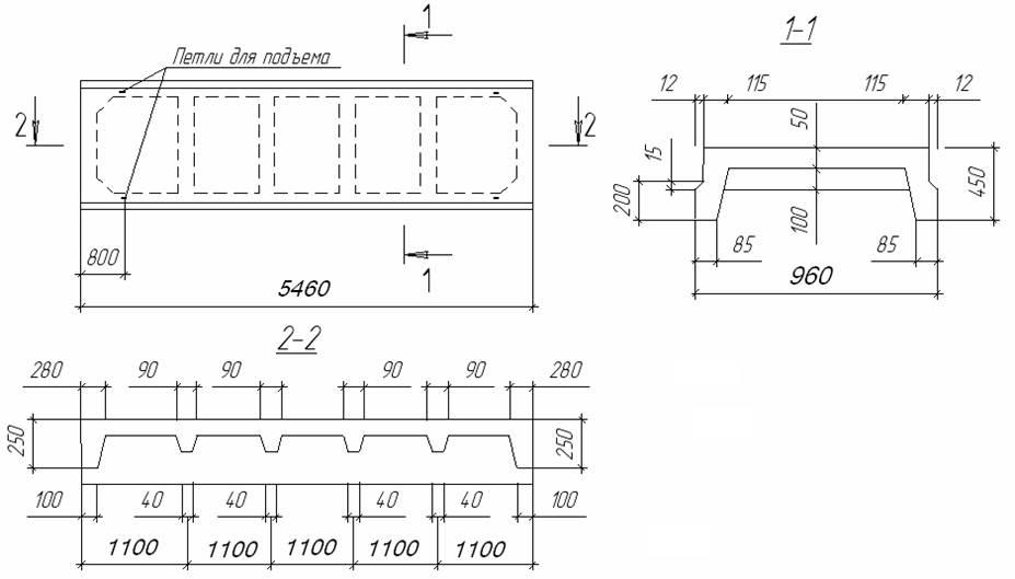 Схема опирания плиты покрытия.